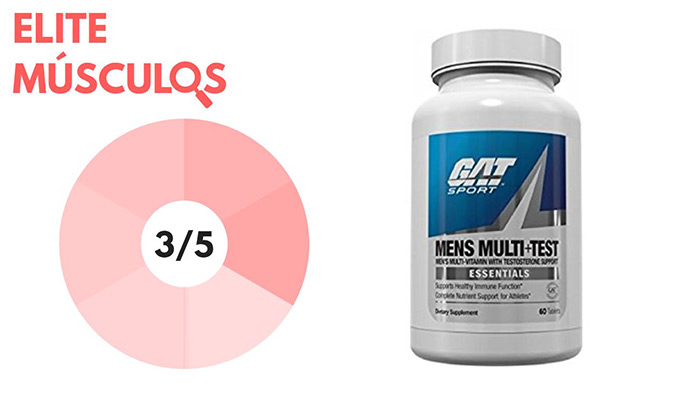 GAT-SPORT-MENS-MULTI-TEST-Ingredientes-y-efectos-secundarios